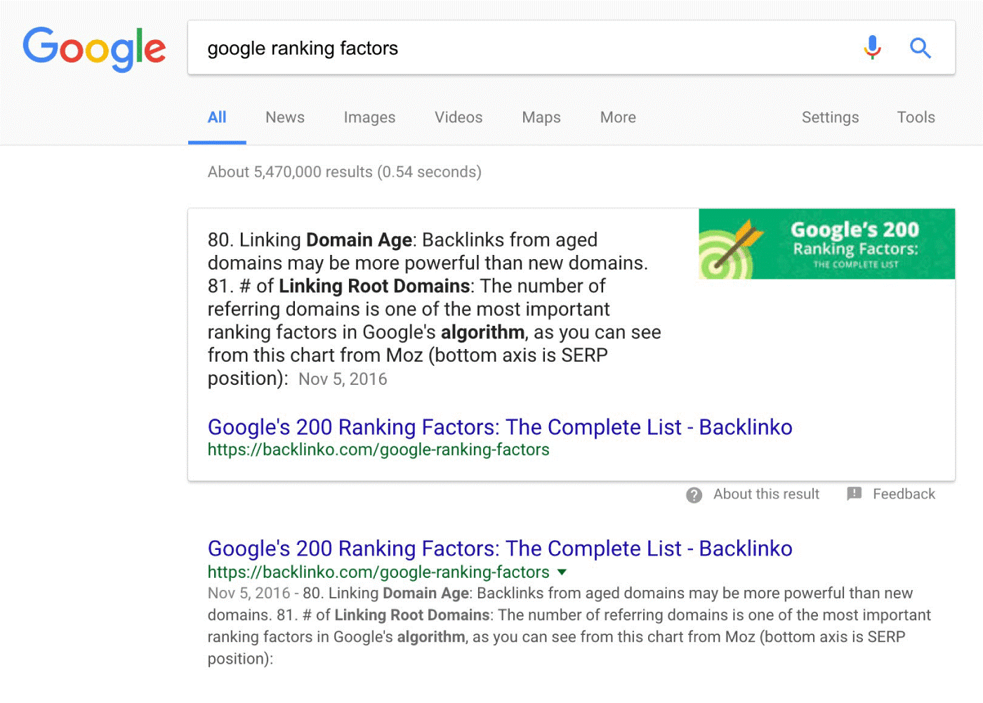 factori de ranking
